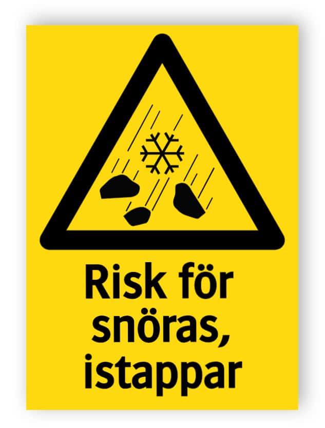 Risk för snöras & istappar